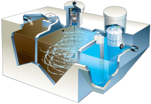Municipal Water Purification & Chlorine Dioxide...